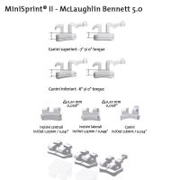 Bracket Mini Sprint II 3 square v5